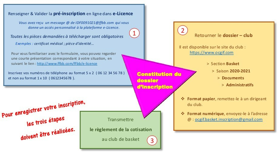 dossier d'inscription Basket 2020-2021