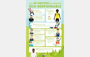 Sport Eco Responsable